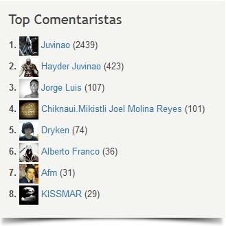 Top Comentaristas en blogger