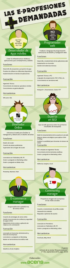 infografia_las_e-profesiones_mas_demandas