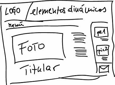 navegabilidad-web